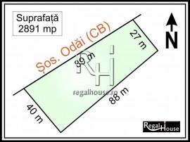 Baneasa - Centura Odai stradal, teren 2891 mp