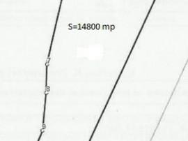 Zona Afumati, teren cu deschidere la DN2